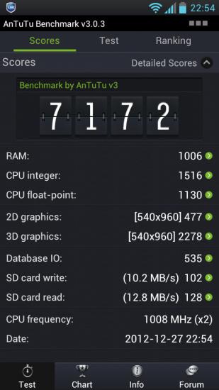 AnTuTu LG Optimus L9
