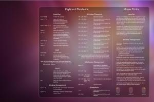 Ubuntu 11.04 Natty Shortcuts Wallpaper