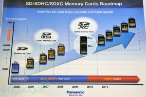 Panasonic Roadmap